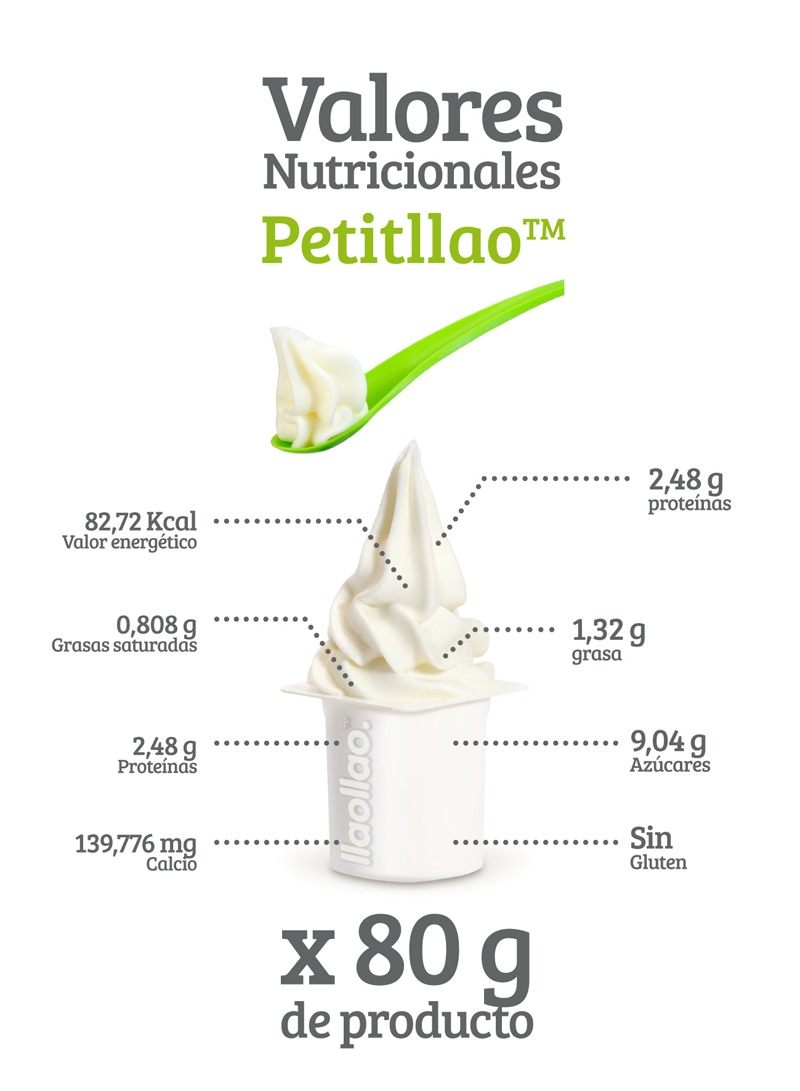yogur helado saludable Petitillao